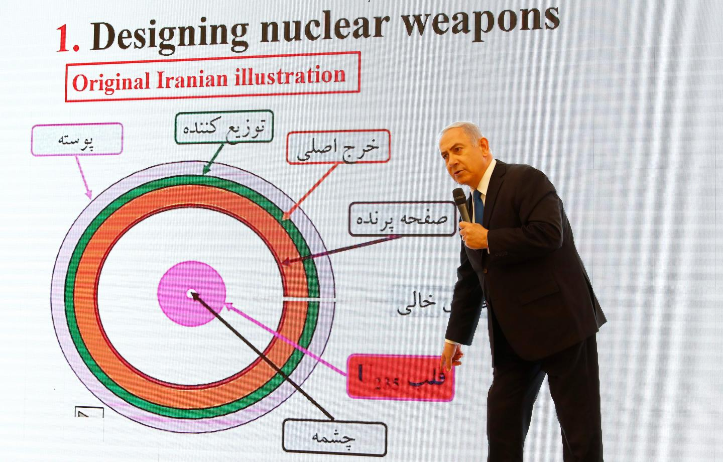 Israel will not allow Iran to develop nuclear weapons say PM Netanyahu